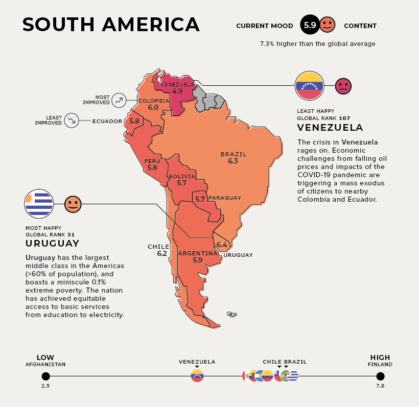 most-and-least-happy-countries-2021-South-America