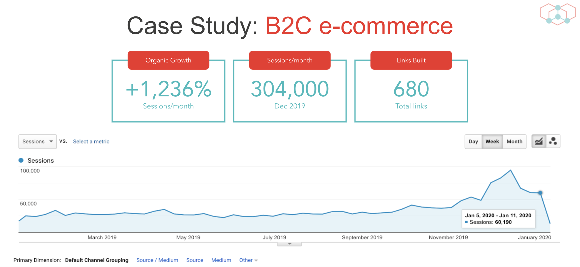 How to Identify Site Quality for Link Building