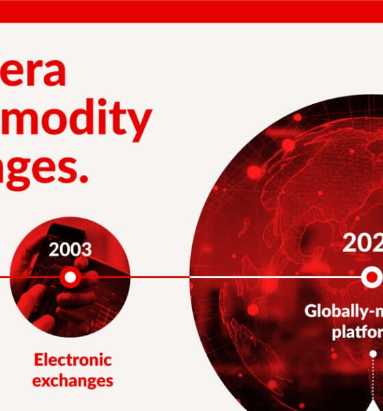 The New Era of Commodity Trading