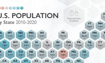 Interactive: How the U.S. Population Has Changed in 10 Years, by State