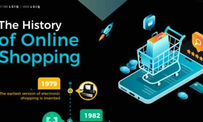 Timeline: Key Events in the History of Online Shopping