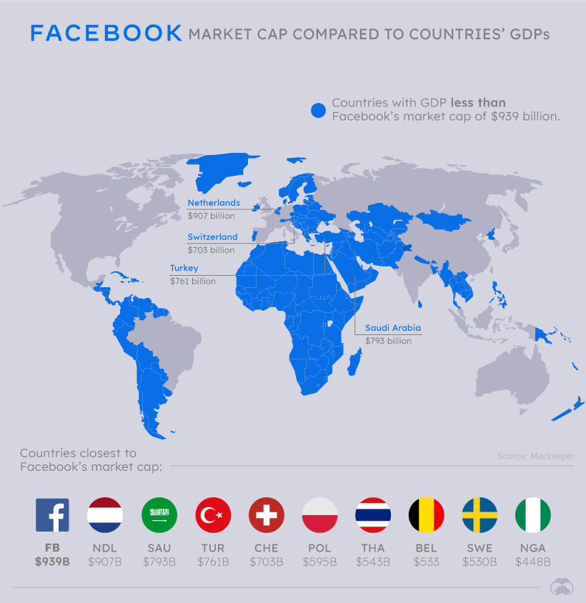Tech Giants Country GDP Facebook