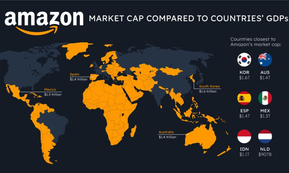 The World's Tech Giants, Compared to the Size of Economies