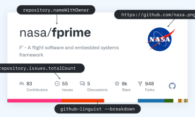 GitHub Explains the Open Graph Images