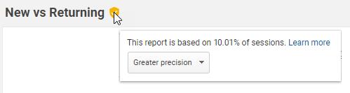Google Analytics Data Sampling_Screenshot of New vs Returning Report.