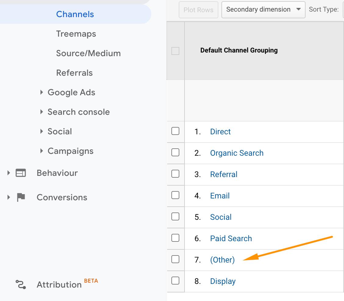 Traffic Source in Google Analytics.