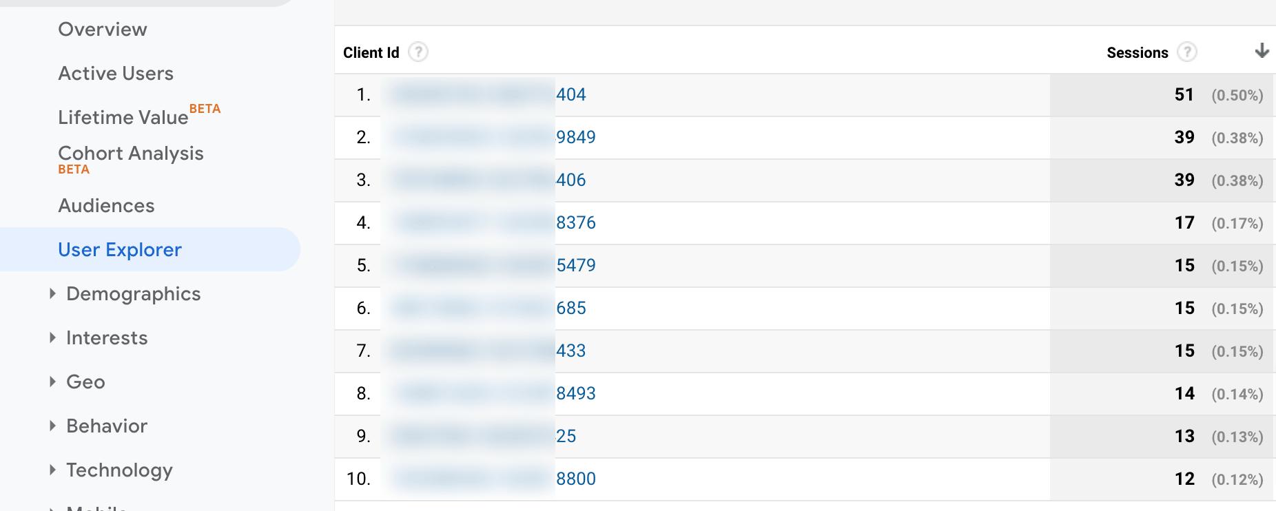 User Explorer on Google Analytics.