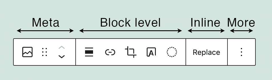 Normalized image block toolbar.