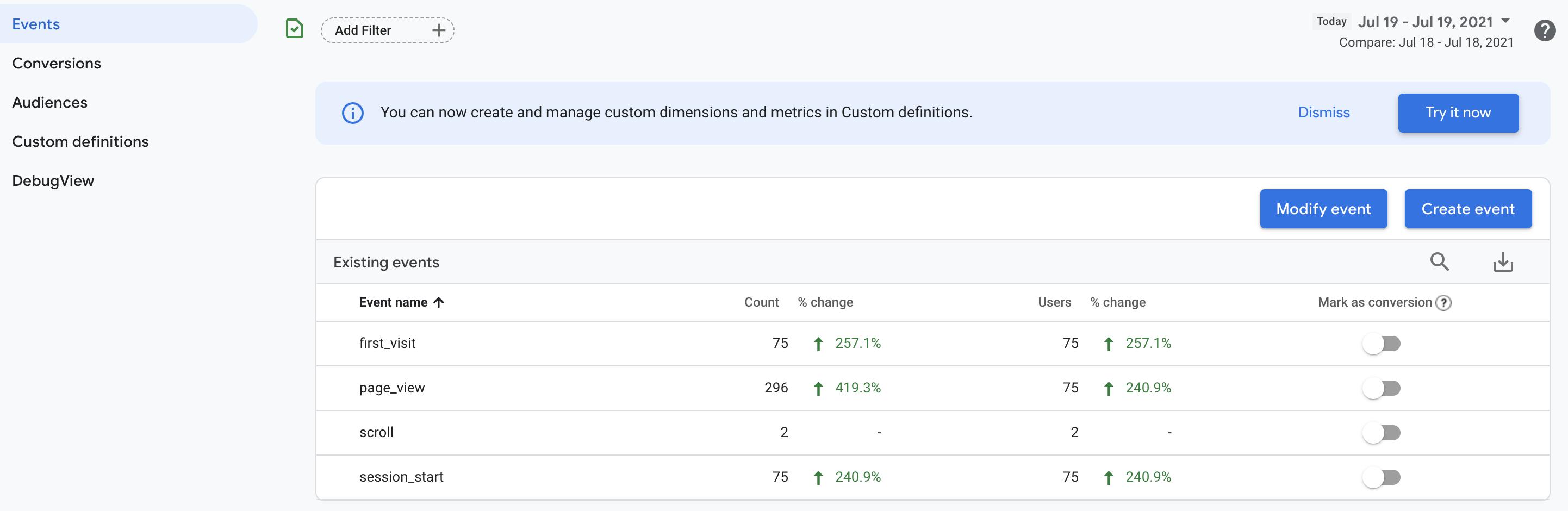 Event configuration screen in google analytics 4.