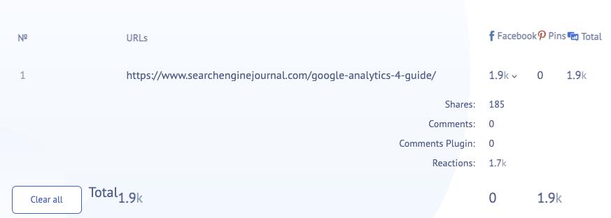 Screenshot of Social Media Share Count.
