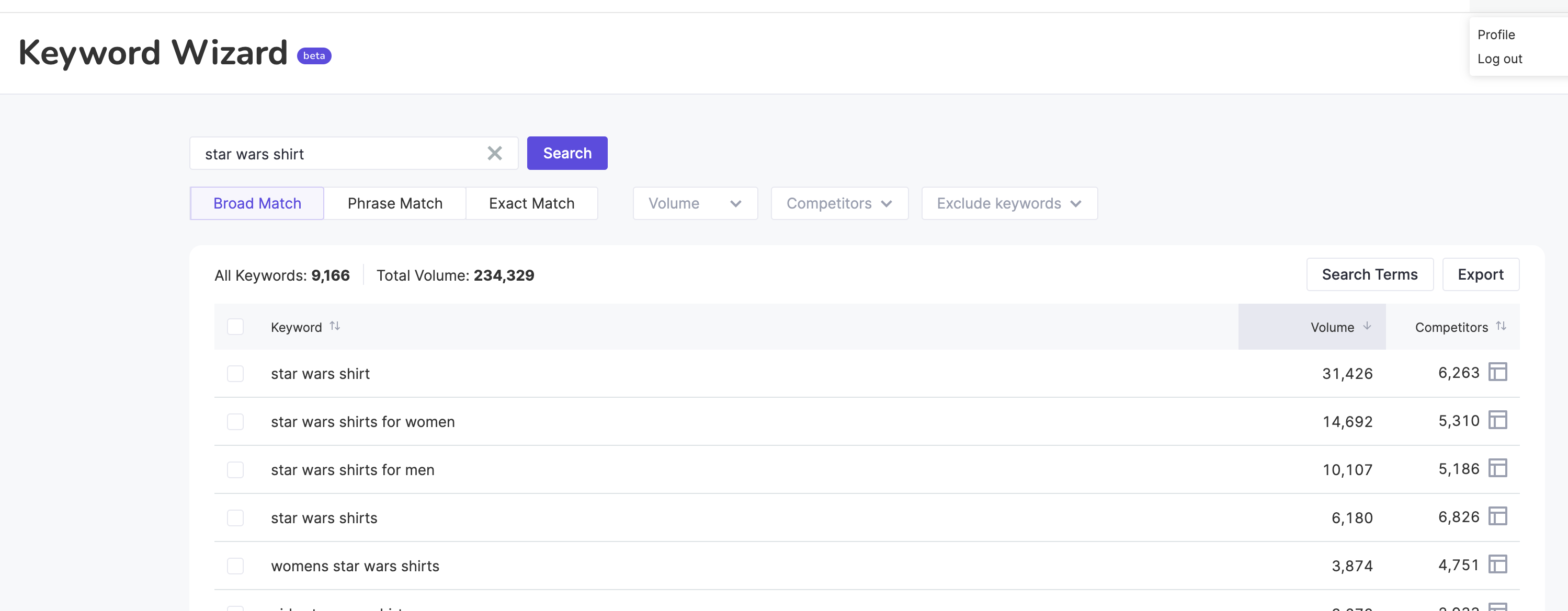 A beta keyword tool with the Expanding Keyword Approach.