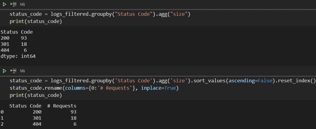 Status code pivot.