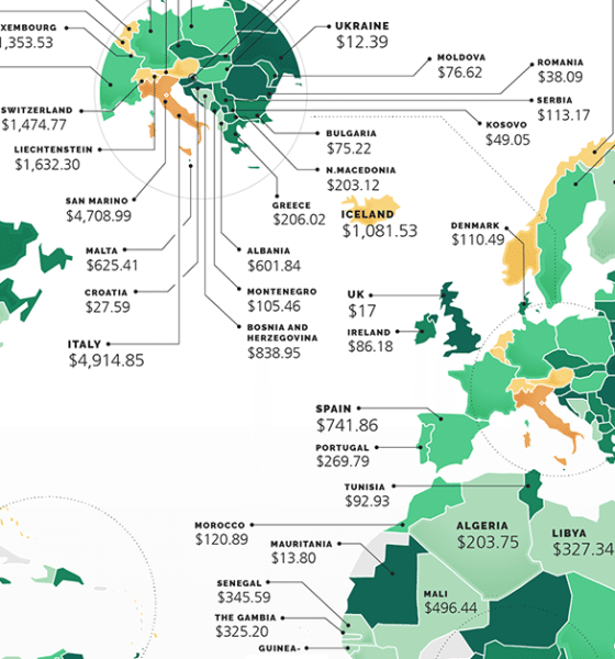 Which Country is the Cheapest for Starting a Business?