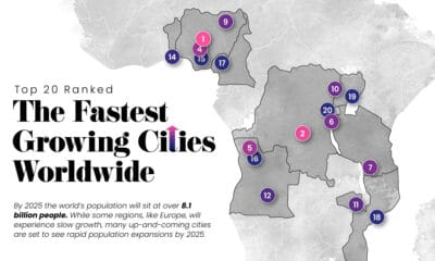 Ranked: The World's Fastest Growing Cities