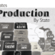 Mapped: Visualizing U.S. Oil Production by State
