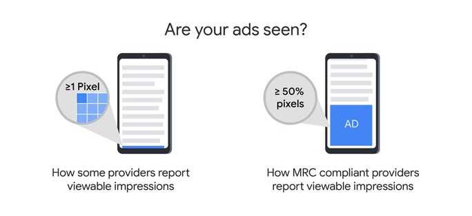 Are your ads seen?