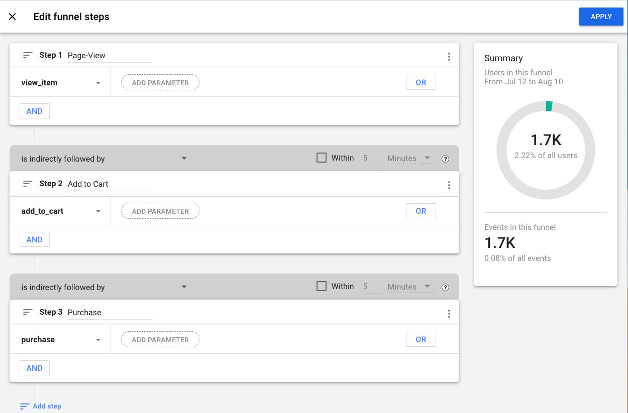 GA4 conversion funnel step-by-step screenshot.