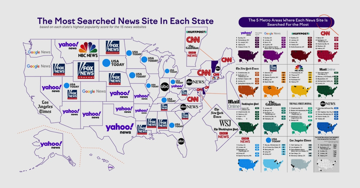 Ranked: America's Most Searched and Visited News Sites by State
