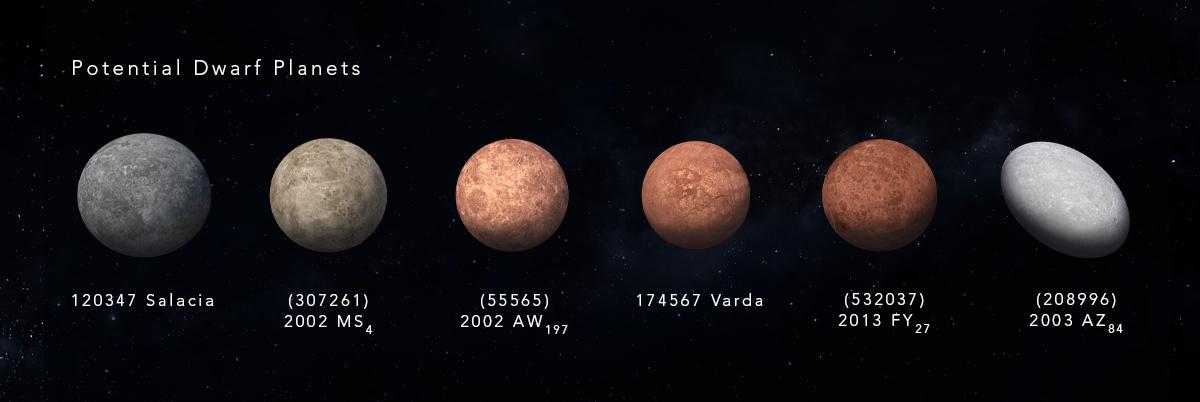 Potential Dwarf Planets Under Investigation