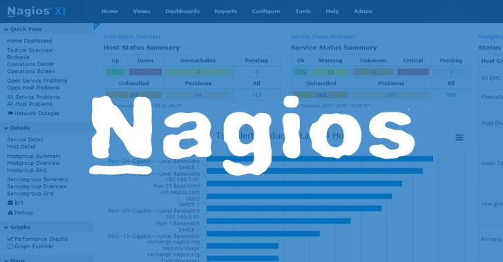 Nagios Software