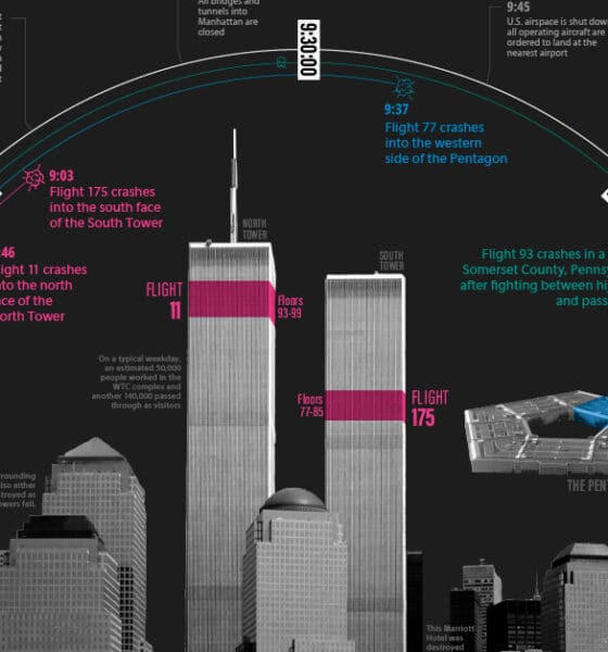 9/11 Timeline: Three Hours That Changed Everything
