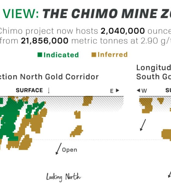 Value in the Ground: Cartier Resources' Chimo Mine Project