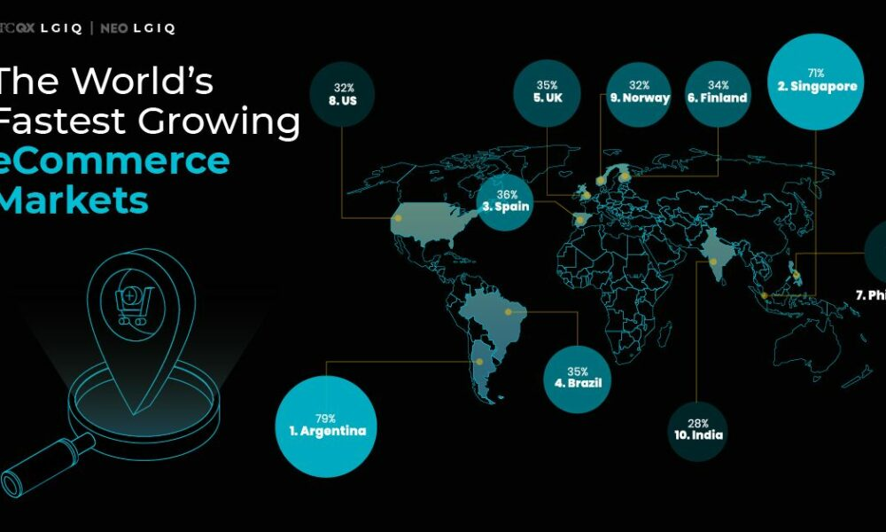 Mapped: The World's Fastest Growing eCommerce Markets