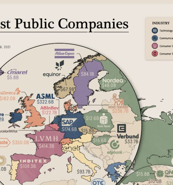 Mapping The Biggest Companies By Market Cap in 60 Countries
