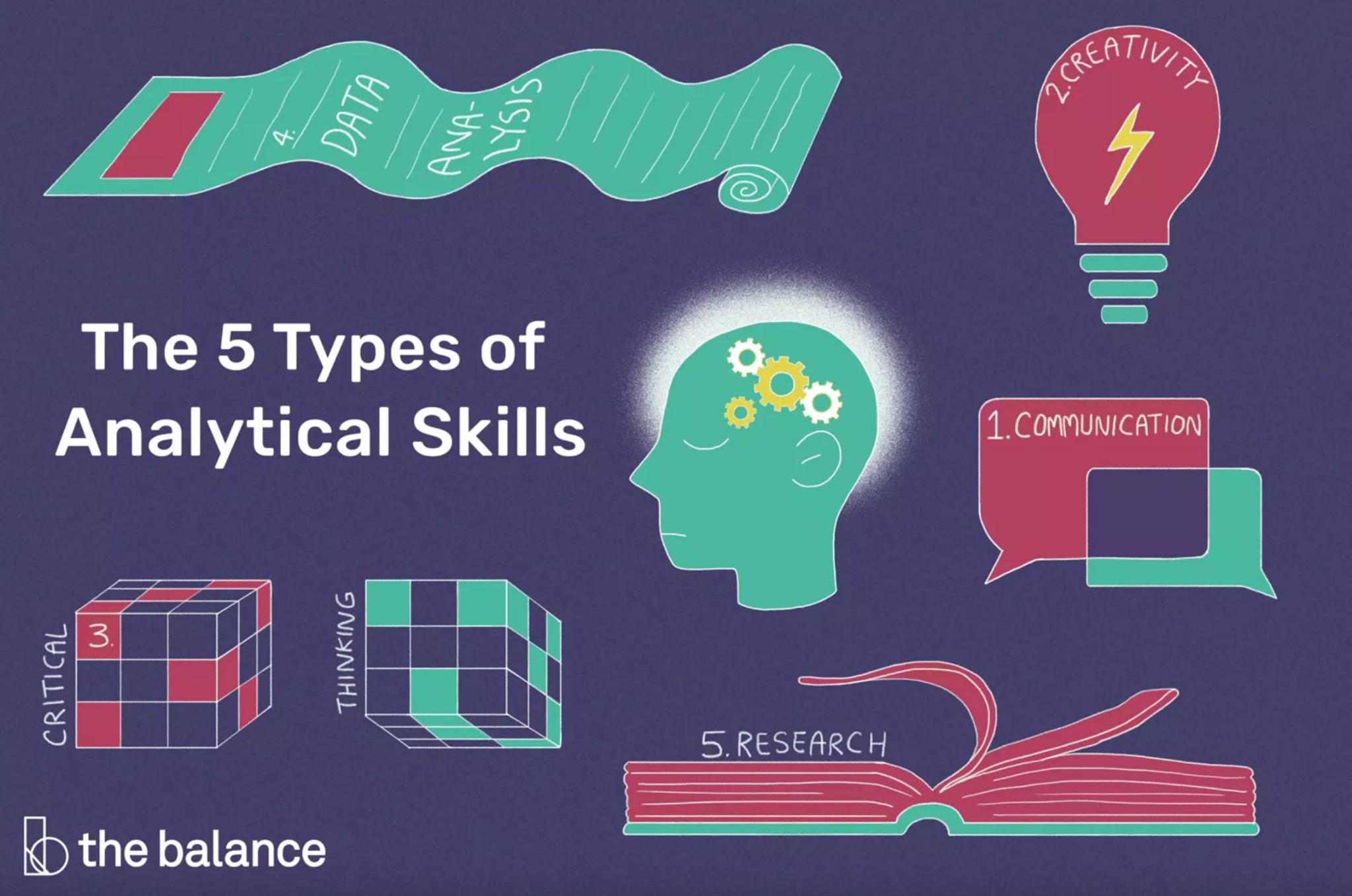 5 Types of Analytical Skills