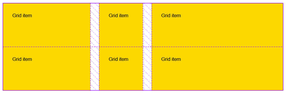 The same 3 by 2 grid with a gap only between the three columns.