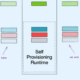The Self Provisioning Runtime