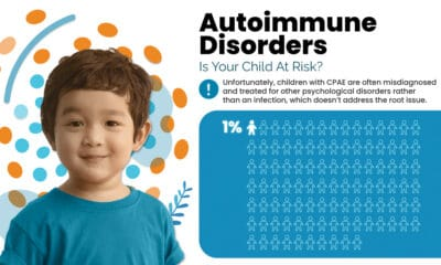 Autoimmune Disorders: Is Your Child At Risk of PANS or PANDAS?