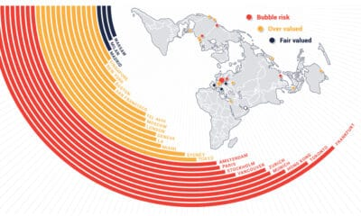 The World's Biggest Real Estate Bubbles in 2021