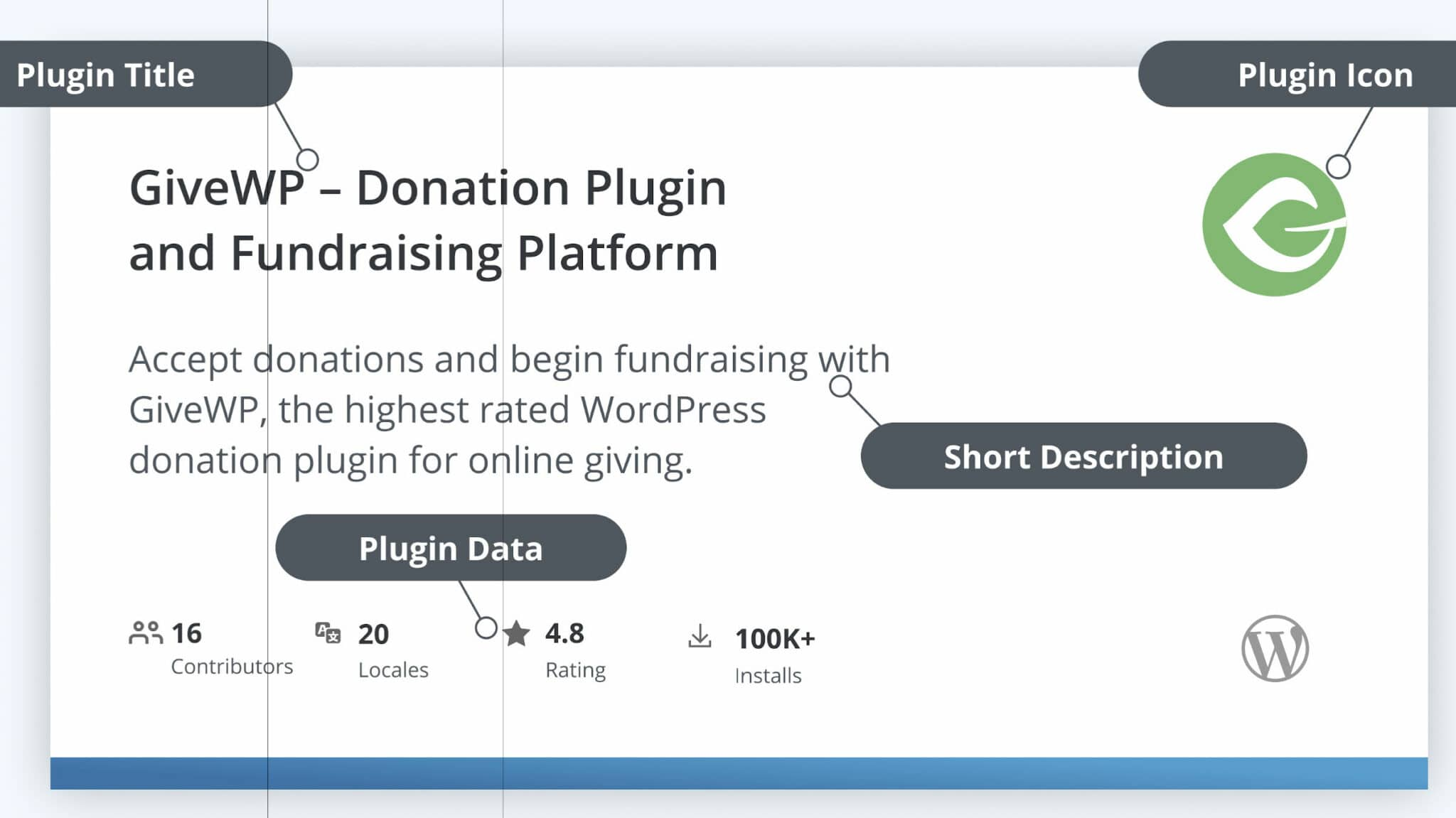 Dynamic Social Images for Plugins, Themes, and Patterns? Yes, Please